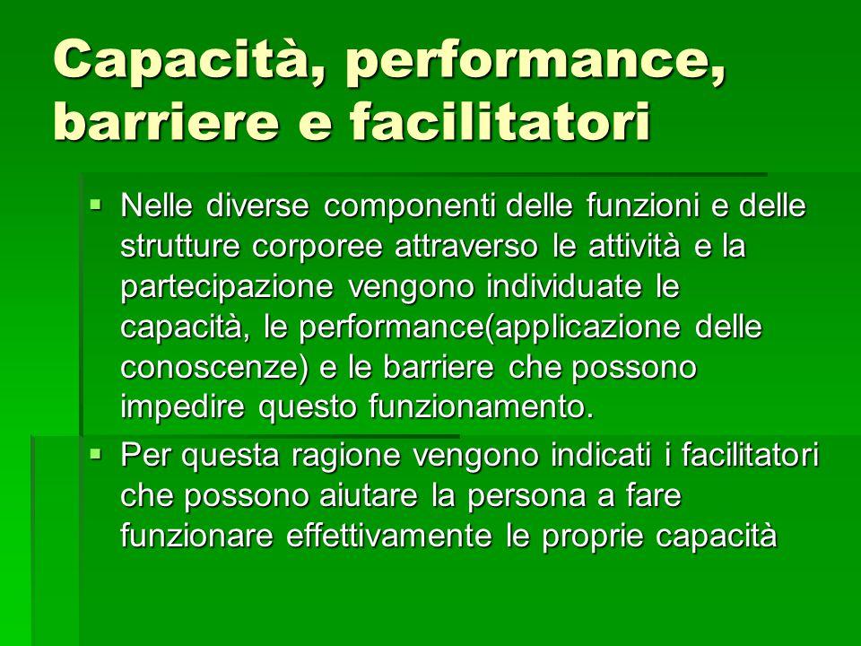 Capacità, performance, barriere e facilitatori  Nelle diverse componenti delle funzioni e delle strutture corporee attraverso le attività e la partec