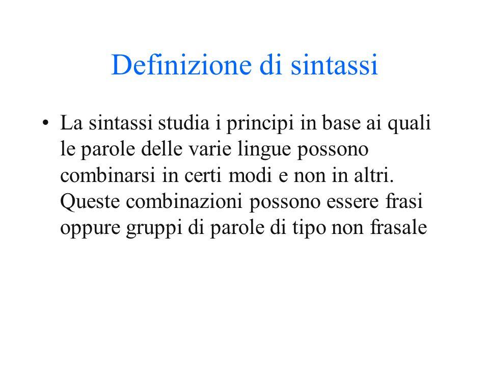 Bibliografia di riferimento Verifica: costruzione e utilizzo di prove Lo Duca Maria; Esperimenti grammaticali, Carocci, 2004
