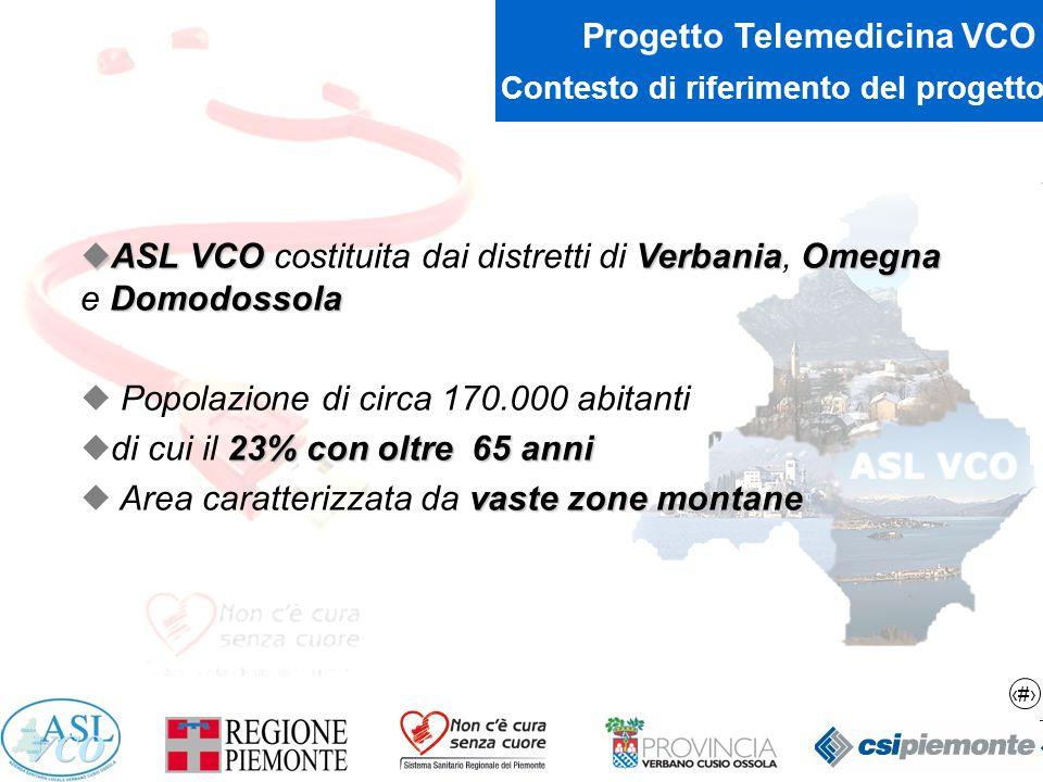 5 Progetto Telemedicina VCO Contesto di riferimento del progetto  ASL VCOVerbaniaOmegna Domodossola  ASL VCO costituita dai distretti di Verbania, O