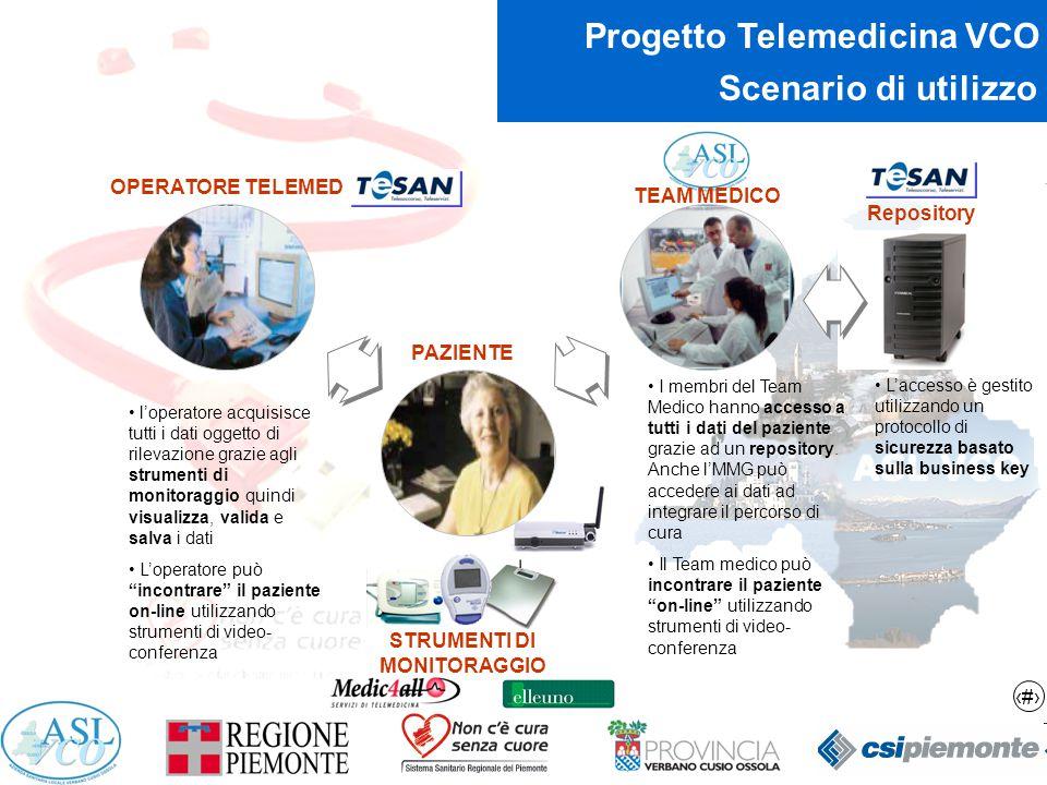 8 Progetto Telemedicina VCO OPERATORE TELEMED TEAM MEDICO PAZIENTE STRUMENTI DI MONITORAGGIO l'operatore acquisisce tutti i dati oggetto di rilevazion