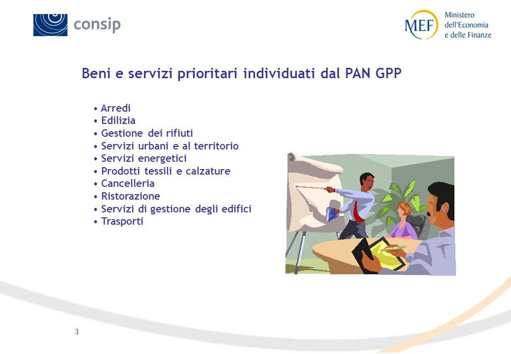 3 Beni e servizi prioritari individuati dal PAN GPP Arredi Edilizia Gestione dei rifiuti Servizi urbani e al territorio Servizi energetici Prodotti te