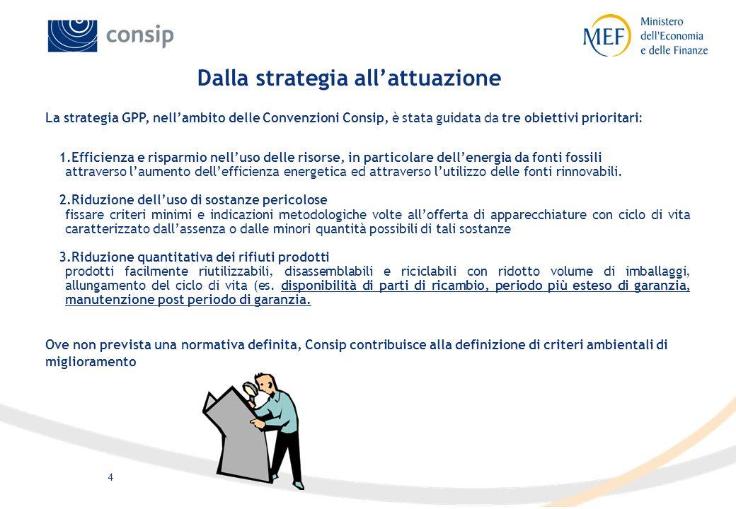 4 La strategia GPP, nell'ambito delle Convenzioni Consip, è stata guidata da tre obiettivi prioritari: 1.Efficienza e risparmio nell'uso delle risorse