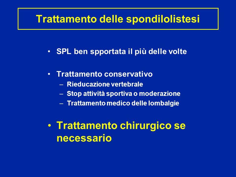 Trattamento delle spondilolistesi SPL ben spportata il più delle volte Trattamento conservativo –Rieducazione vertebrale –Stop attività sportiva o mod