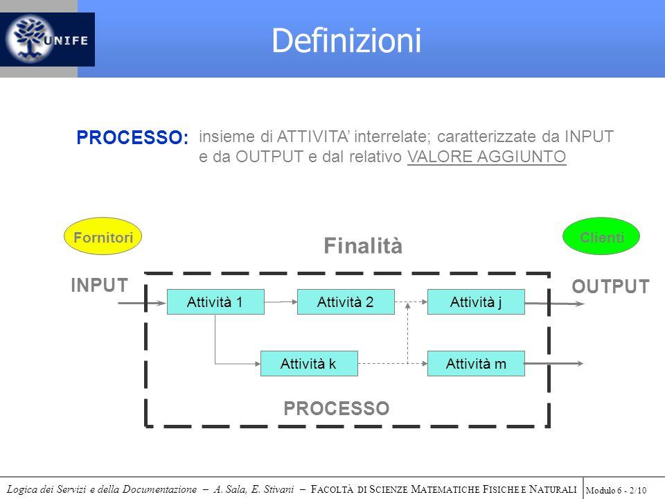 Logica dei Servizi e della Documentazione – A. Sala, E. Stivani – F ACOLTÀ DI S CIENZE M ATEMATICHE F ISICHE E N ATURALI Modulo 6 - 2/10 Definizioni F
