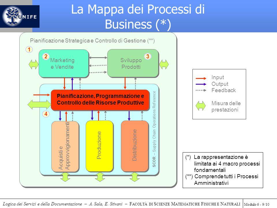 Logica dei Servizi e della Documentazione – A. Sala, E. Stivani – F ACOLTÀ DI S CIENZE M ATEMATICHE F ISICHE E N ATURALI Modulo 6 - 9/10 La Mappa dei