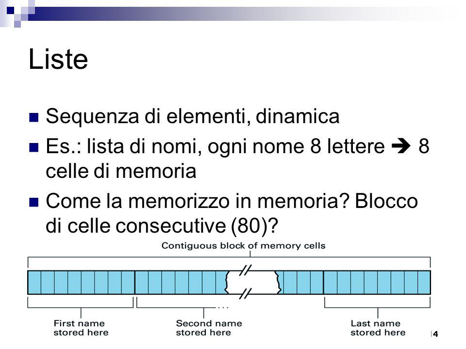 14 Liste Sequenza di elementi, dinamica Es.: lista di nomi, ogni nome 8 lettere  8 celle di memoria Come la memorizzo in memoria.
