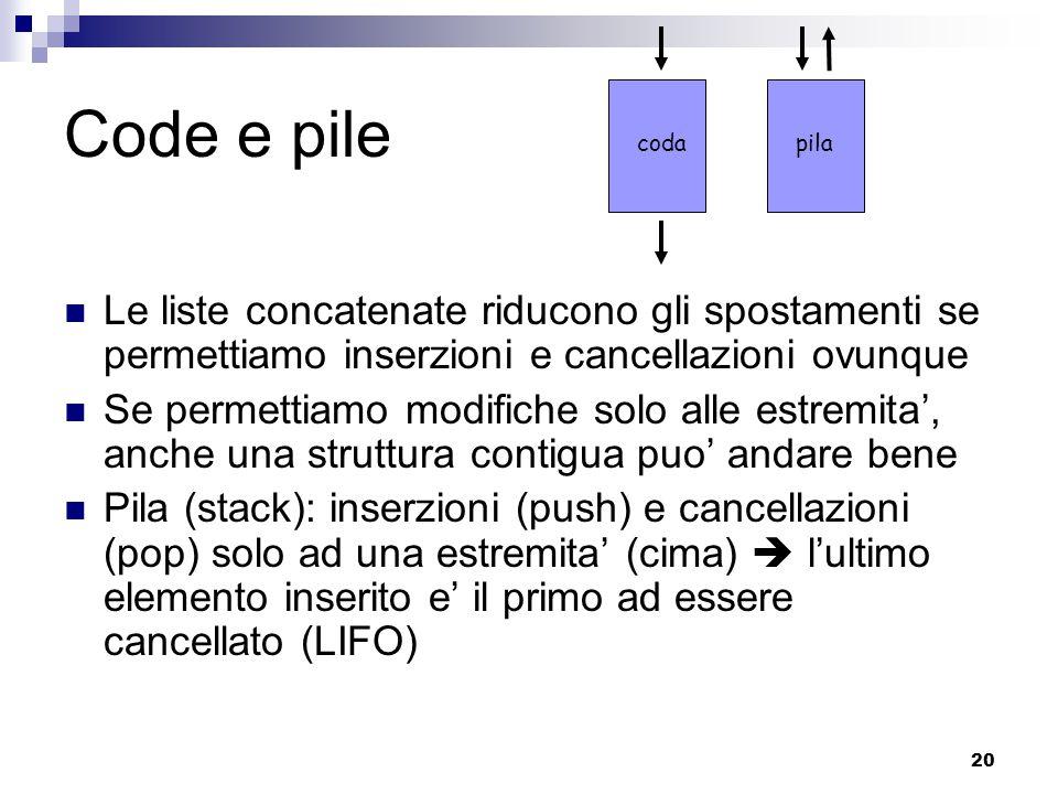 20 Code e pile Le liste concatenate riducono gli spostamenti se permettiamo inserzioni e cancellazioni ovunque Se permettiamo modifiche solo alle estremita', anche una struttura contigua puo' andare bene Pila (stack): inserzioni (push) e cancellazioni (pop) solo ad una estremita' (cima)  l'ultimo elemento inserito e' il primo ad essere cancellato (LIFO) codapila