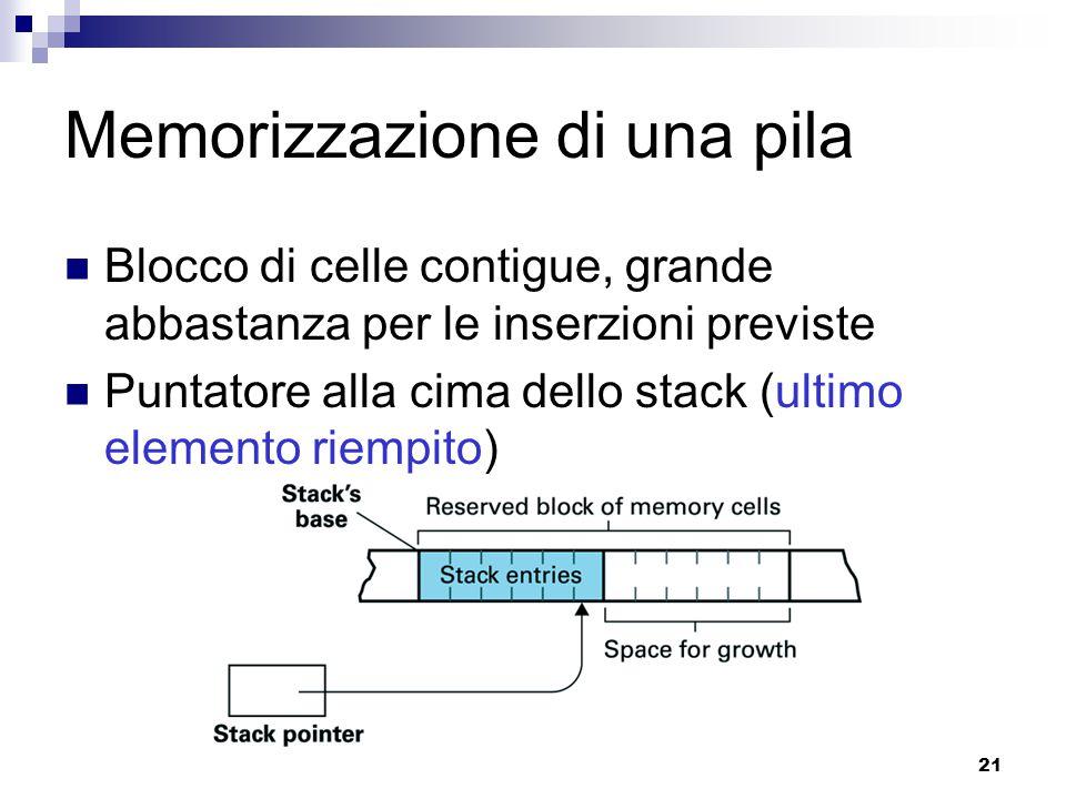 21 Memorizzazione di una pila Blocco di celle contigue, grande abbastanza per le inserzioni previste Puntatore alla cima dello stack (ultimo elemento riempito)