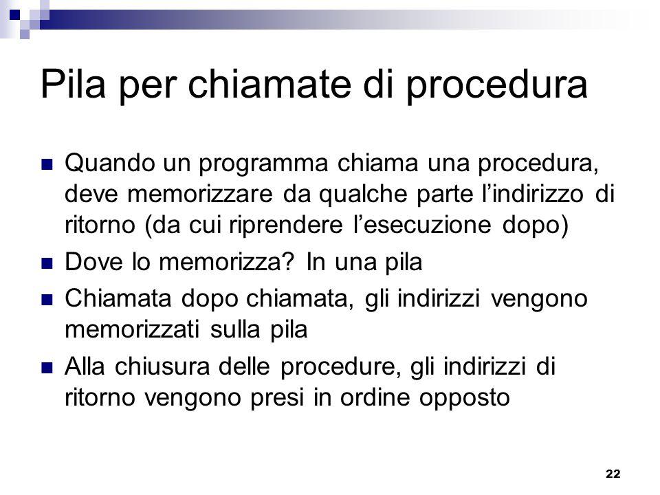22 Pila per chiamate di procedura Quando un programma chiama una procedura, deve memorizzare da qualche parte l'indirizzo di ritorno (da cui riprendere l'esecuzione dopo) Dove lo memorizza.
