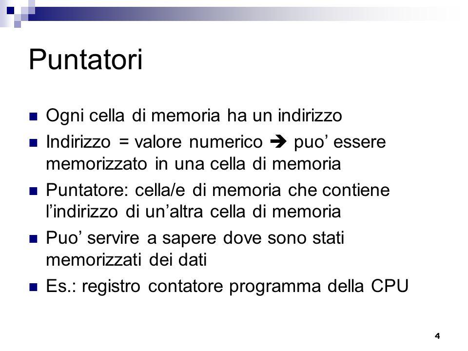 4 Puntatori Ogni cella di memoria ha un indirizzo Indirizzo = valore numerico  puo' essere memorizzato in una cella di memoria Puntatore: cella/e di memoria che contiene l'indirizzo di un'altra cella di memoria Puo' servire a sapere dove sono stati memorizzati dei dati Es.: registro contatore programma della CPU