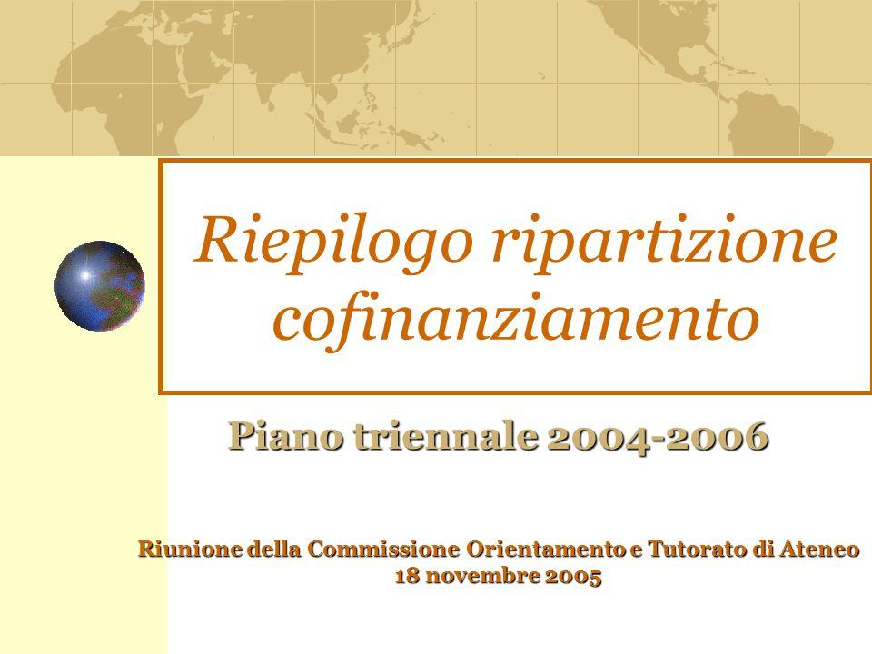 Riepilogo ripartizione cofinanziamento Piano triennale 2004-2006 Riunione della Commissione Orientamento e Tutorato di Ateneo 18 novembre 2005