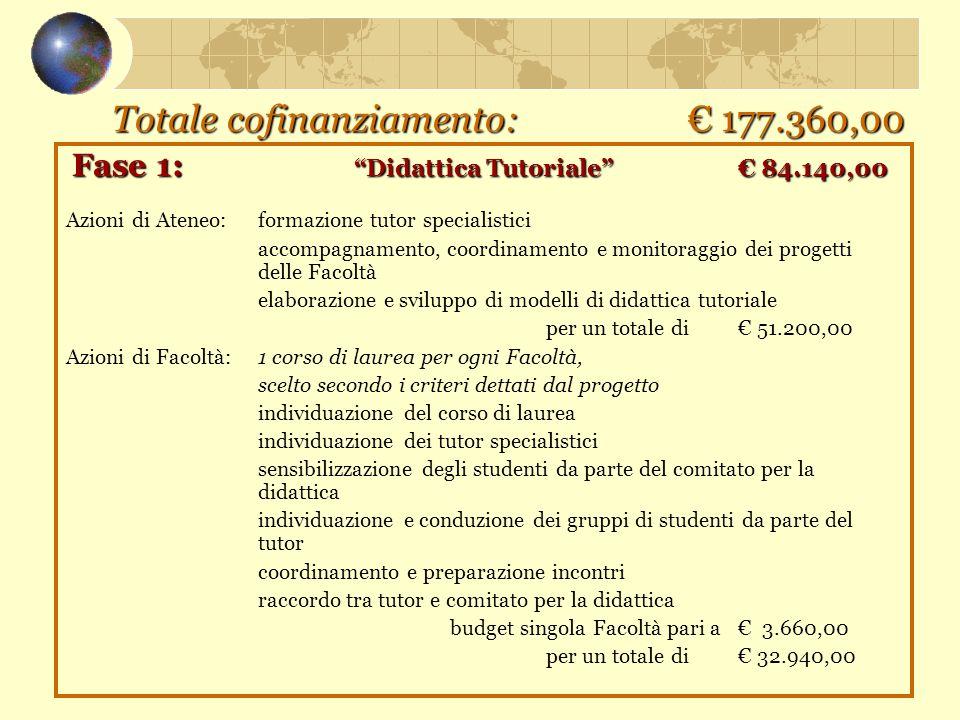 """Totale cofinanziamento: € 177.360,00 Fase 1: """"Didattica Tutoriale""""€ 84.140,00 Azioni di Ateneo: formazione tutor specialistici accompagnamento, coordi"""