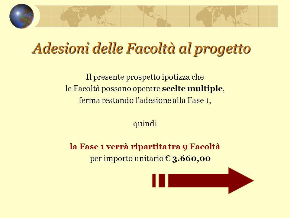 Adesioni delle Facoltà al progetto Il presente prospetto ipotizza che le Facoltà possano operare scelte multiple, ferma restando l'adesione alla Fase