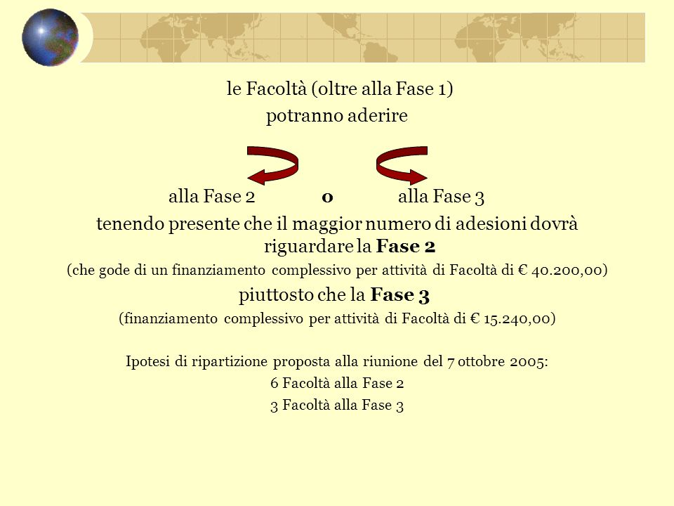 le Facoltà (oltre alla Fase 1) potranno aderire alla Fase 2 o alla Fase 3 tenendo presente che il maggior numero di adesioni dovrà riguardare la Fase 2 (che gode di un finanziamento complessivo per attività di Facoltà di € 40.200,00) piuttosto che la Fase 3 (finanziamento complessivo per attività di Facoltà di € 15.240,00) Ipotesi di ripartizione proposta alla riunione del 7 ottobre 2005: 6 Facoltà alla Fase 2 3 Facoltà alla Fase 3