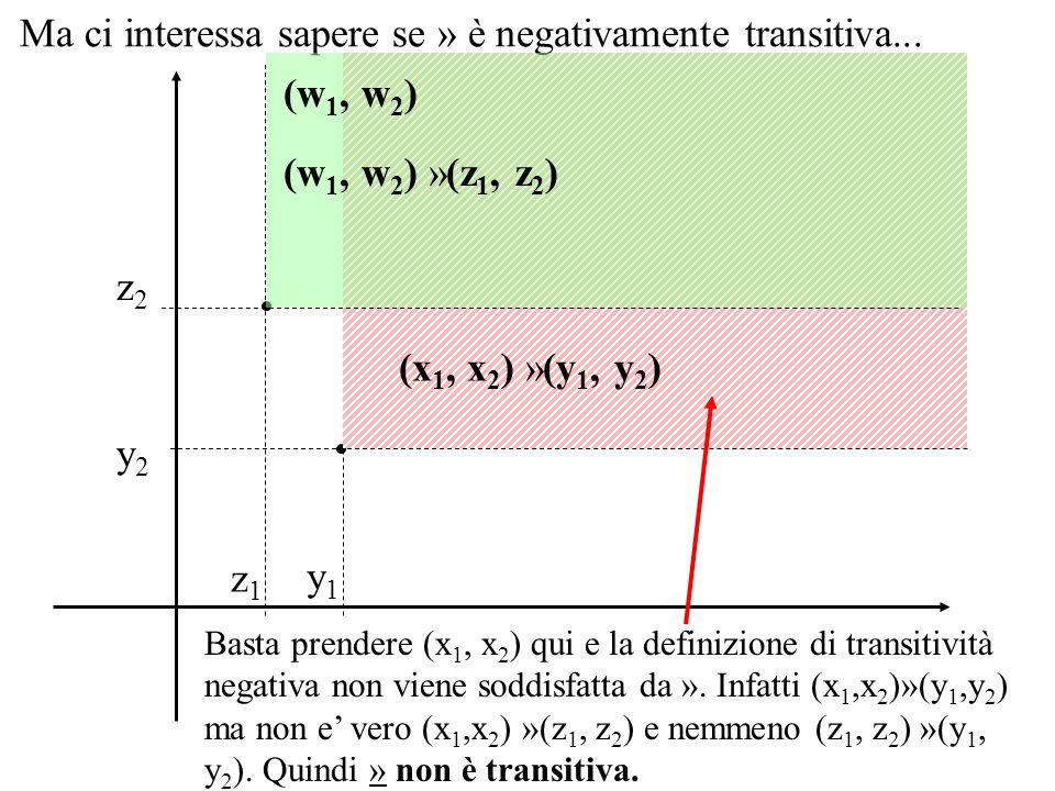 y1y1 y2y2 (x 1, x 2 ) »(y 1, y 2 ) Ma ci interessa sapere se » è negativamente transitiva...