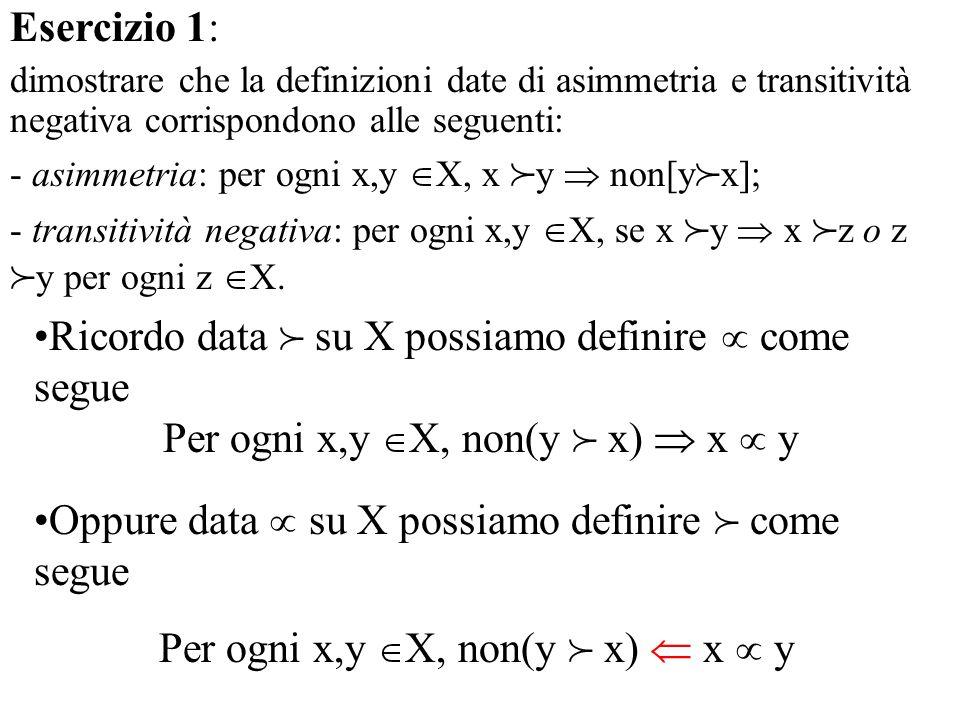 Esercizio 1: dimostrare che la definizioni date di asimmetria e transitività negativa corrispondono alle seguenti: - asimmetria: per ogni x,y  X, x  y  non[y  x]; - transitività negativa: per ogni x,y  X, se x  y  x  z o z  y per ogni z  X.