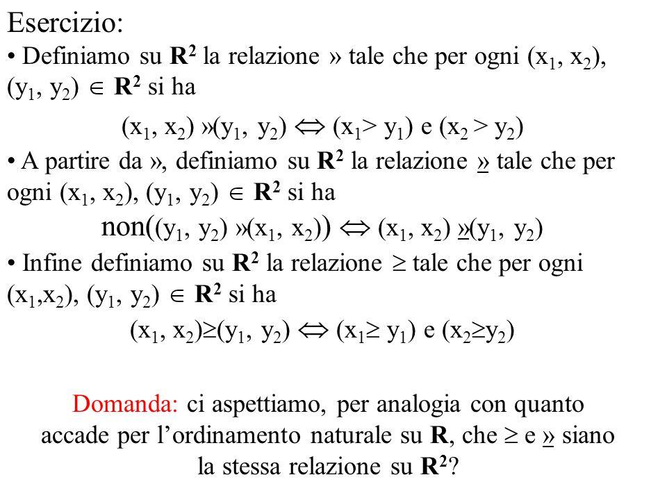 Definiamo su R 2 la relazione » tale che per ogni (x 1, x 2 ), (y 1, y 2 )  R 2 si ha (x 1, x 2 ) »(y 1, y 2 )  (x 1 > y 1 ) e (x 2 > y 2 ) A partire da », definiamo su R 2 la relazione » tale che per ogni (x 1, x 2 ), (y 1, y 2 )  R 2 si ha non( (y 1, y 2 ) »(x 1, x 2 ) )  (x 1, x 2 ) »(y 1, y 2 ) Infine definiamo su R 2 la relazione  tale che per ogni (x 1,x 2 ), (y 1, y 2 )  R 2 si ha (x 1, x 2 )  (y 1, y 2 )  (x 1  y 1 ) e (x 2  y 2 ) Domanda: ci aspettiamo, per analogia con quanto accade per l'ordinamento naturale su R, che  e » siano la stessa relazione su R 2 .