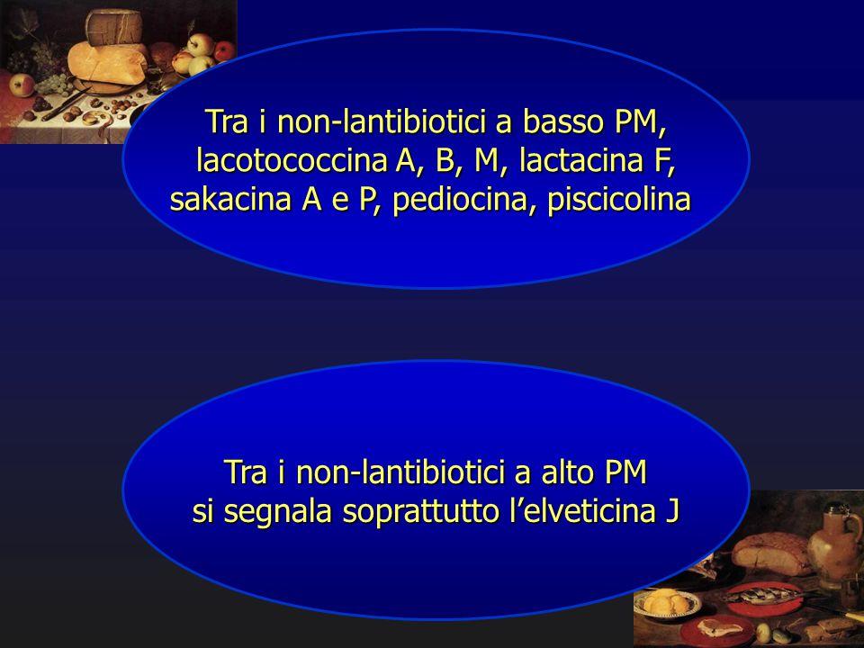 Tra i non-lantibiotici a basso PM, lacotococcina A, B, M, lactacina F, sakacina A e P, pediocina, piscicolina Tra i non-lantibiotici a alto PM si segn