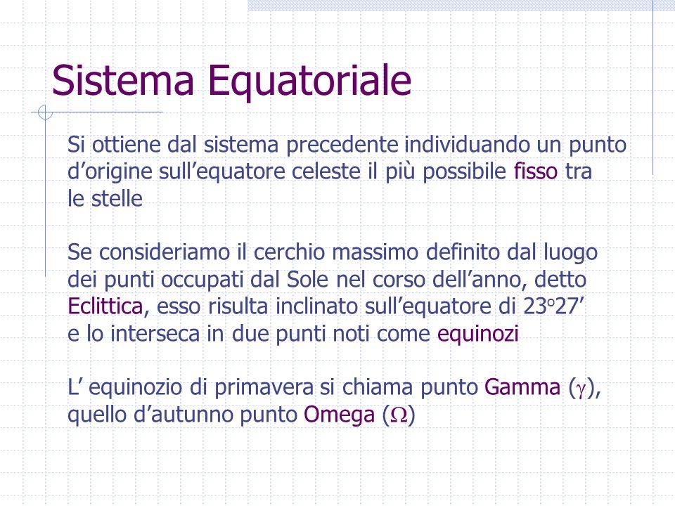 Sistema Equatoriale Si ottiene dal sistema precedente individuando un punto d'origine sull'equatore celeste il più possibile fisso tra le stelle Se consideriamo il cerchio massimo definito dal luogo dei punti occupati dal Sole nel corso dell'anno, detto Eclittica, esso risulta inclinato sull'equatore di 23 o 27' e lo interseca in due punti noti come equinozi L' equinozio di primavera si chiama punto Gamma (  ), quello d'autunno punto Omega (  )