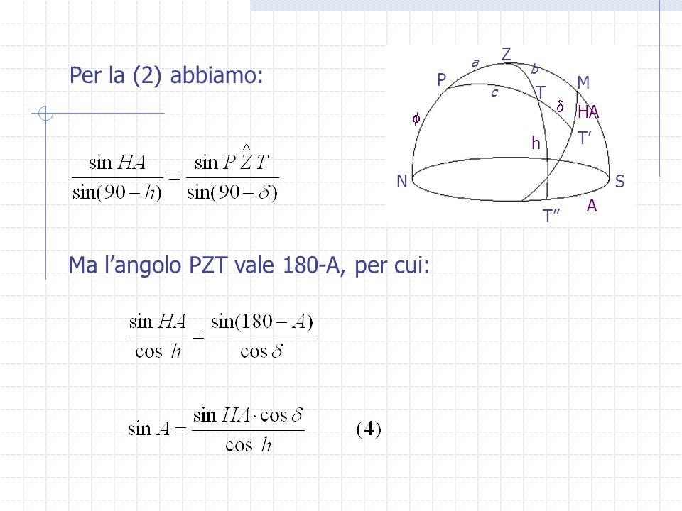 Per la (2) abbiamo: Ma l'angolo PZT vale 180-A, per cui: Z P T M T' T SN A h HA  a b c 