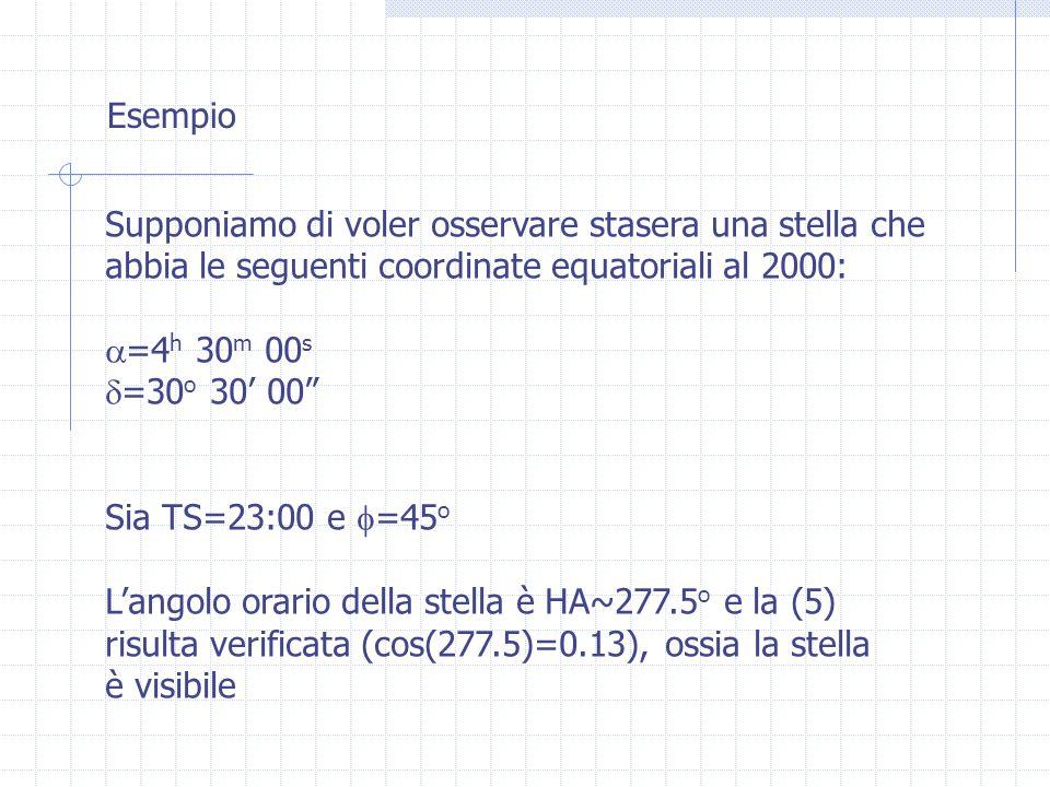 Esempio Supponiamo di voler osservare stasera una stella che abbia le seguenti coordinate equatoriali al 2000:  =4 h 30 m 00 s  =30 o 30' 00 Sia TS=23:00 e  =45 o L'angolo orario della stella è HA~277.5 o e la (5) risulta verificata (cos(277.5)=0.13), ossia la stella è visibile