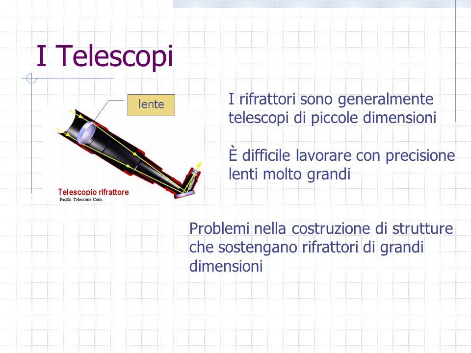 I Telescopi I rifrattori sono generalmente telescopi di piccole dimensioni È difficile lavorare con precisione lenti molto grandi Problemi nella costruzione di strutture che sostengano rifrattori di grandi dimensioni lente