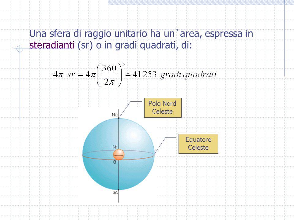 Una sfera di raggio unitario ha un`area, espressa in steradianti (sr) o in gradi quadrati, di: Equatore Celeste Polo Nord Celeste
