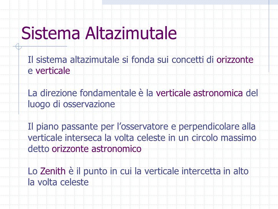 Sistema Altazimutale Il sistema altazimutale si fonda sui concetti di orizzonte e verticale La direzione fondamentale è la verticale astronomica del luogo di osservazione Il piano passante per l'osservatore e perpendicolare alla verticale interseca la volta celeste in un circolo massimo detto orizzonte astronomico Lo Zenith è il punto in cui la verticale intercetta in alto la volta celeste