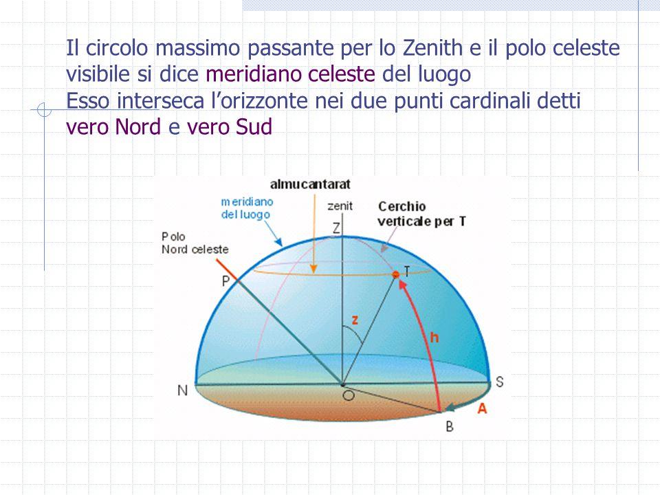 Il circolo massimo passante per lo Zenith e il polo celeste visibile si dice meridiano celeste del luogo Esso interseca l'orizzonte nei due punti cardinali detti vero Nord e vero Sud
