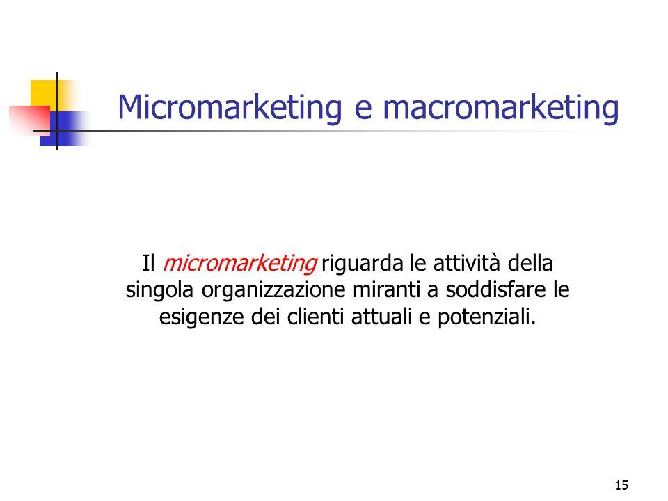 15 Micromarketing e macromarketing Il micromarketing riguarda le attività della singola organizzazione miranti a soddisfare le esigenze dei clienti at