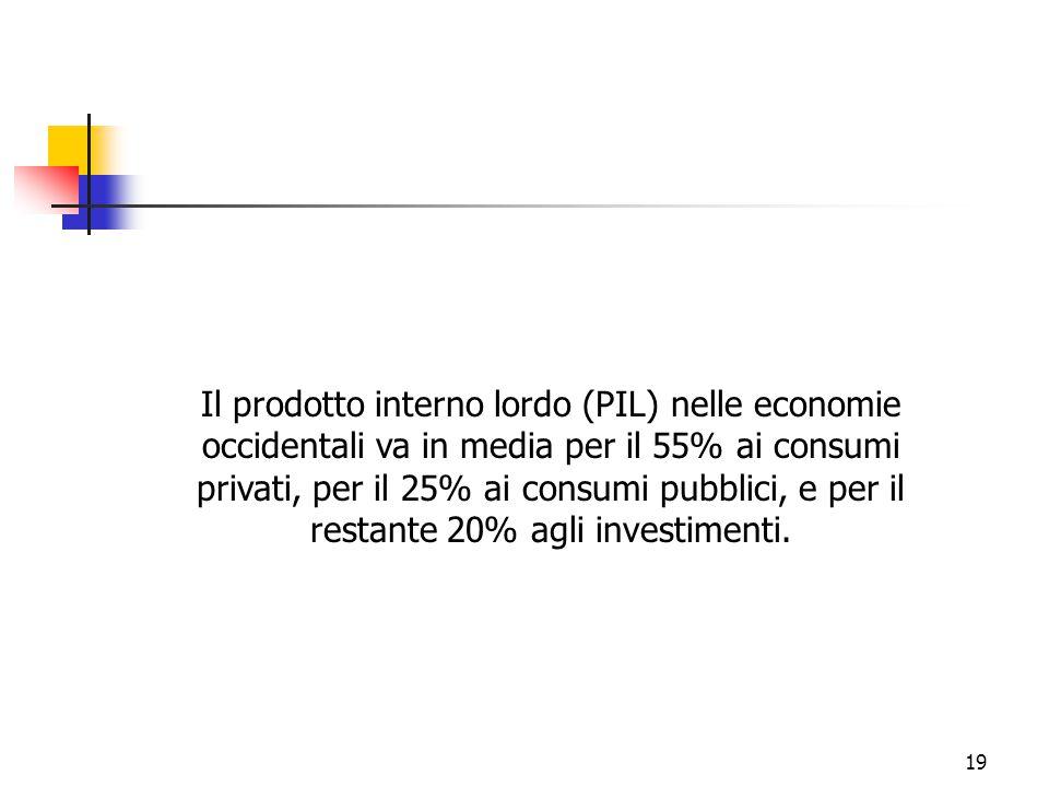 19 Il prodotto interno lordo (PIL) nelle economie occidentali va in media per il 55% ai consumi privati, per il 25% ai consumi pubblici, e per il rest