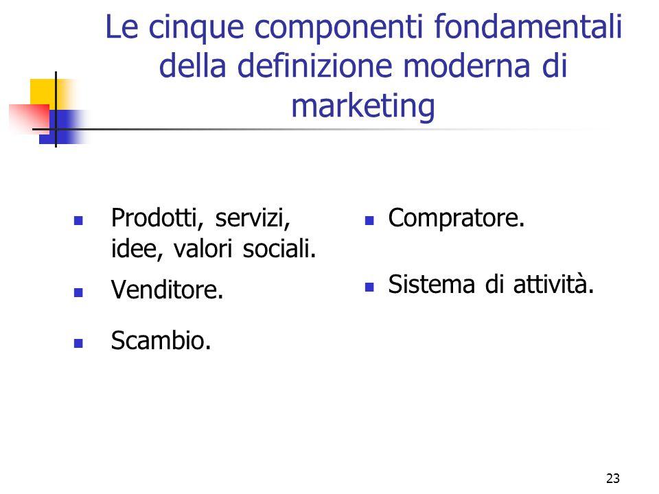 23 Le cinque componenti fondamentali della definizione moderna di marketing Prodotti, servizi, idee, valori sociali. Venditore. Scambio. Compratore. S
