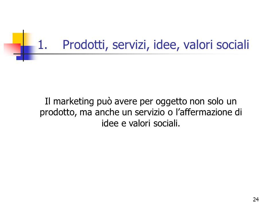 24 1.Prodotti, servizi, idee, valori sociali Il marketing può avere per oggetto non solo un prodotto, ma anche un servizio o l'affermazione di idee e