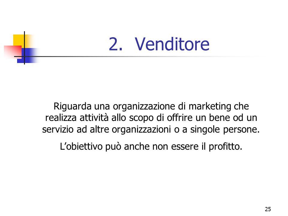25 2.Venditore Riguarda una organizzazione di marketing che realizza attività allo scopo di offrire un bene od un servizio ad altre organizzazioni o a