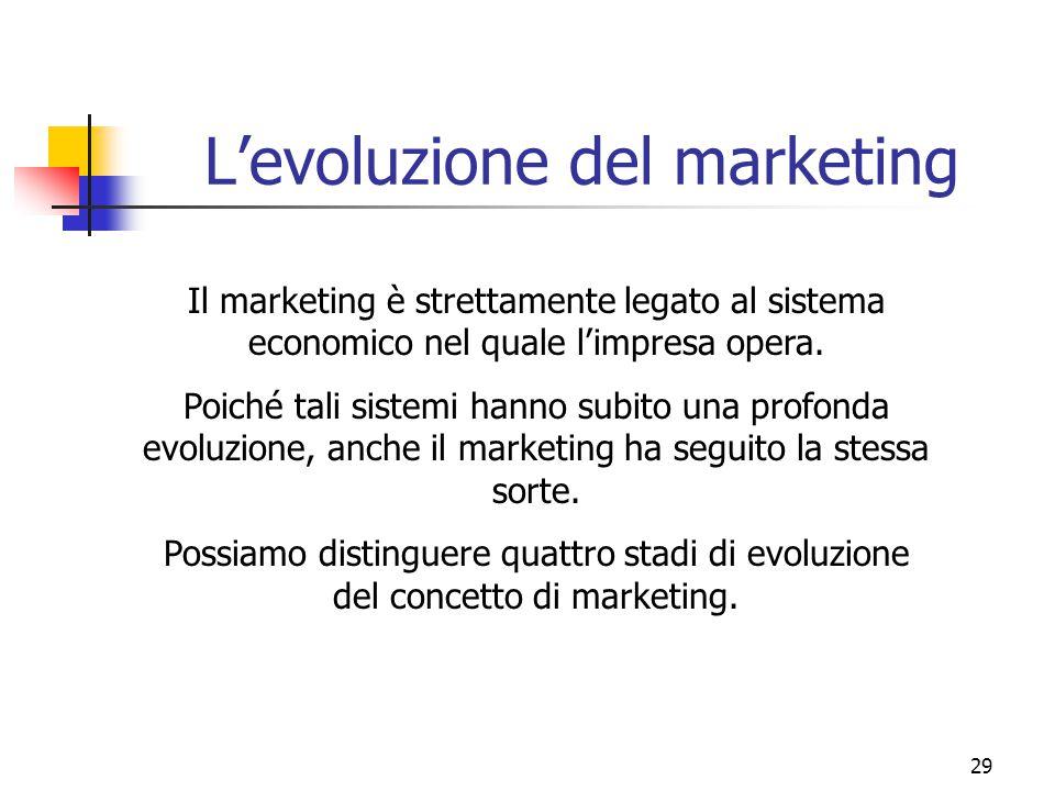 29 L'evoluzione del marketing Il marketing è strettamente legato al sistema economico nel quale l'impresa opera. Poiché tali sistemi hanno subito una