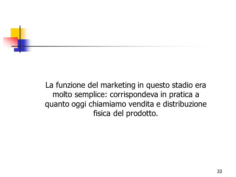 33 La funzione del marketing in questo stadio era molto semplice: corrispondeva in pratica a quanto oggi chiamiamo vendita e distribuzione fisica del