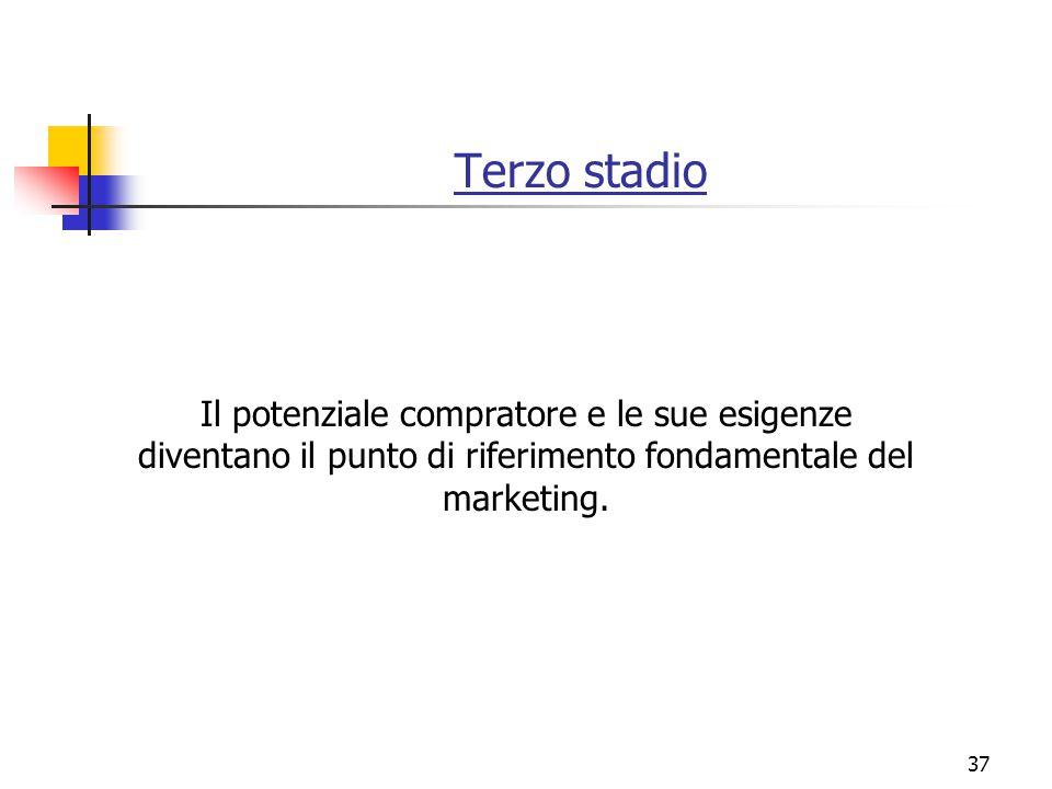 37 Terzo stadio Il potenziale compratore e le sue esigenze diventano il punto di riferimento fondamentale del marketing.