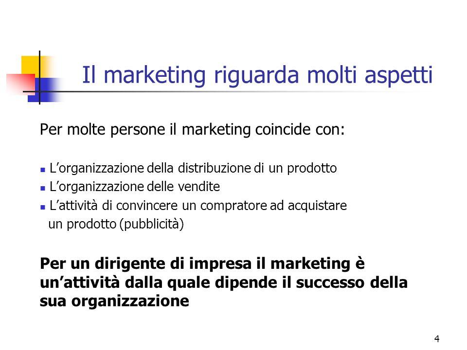 4 Il marketing riguarda molti aspetti Per molte persone il marketing coincide con: L'organizzazione della distribuzione di un prodotto L'organizzazion
