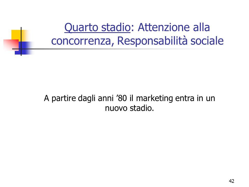 42 Quarto stadio: Attenzione alla concorrenza, Responsabilità sociale A partire dagli anni '80 il marketing entra in un nuovo stadio.