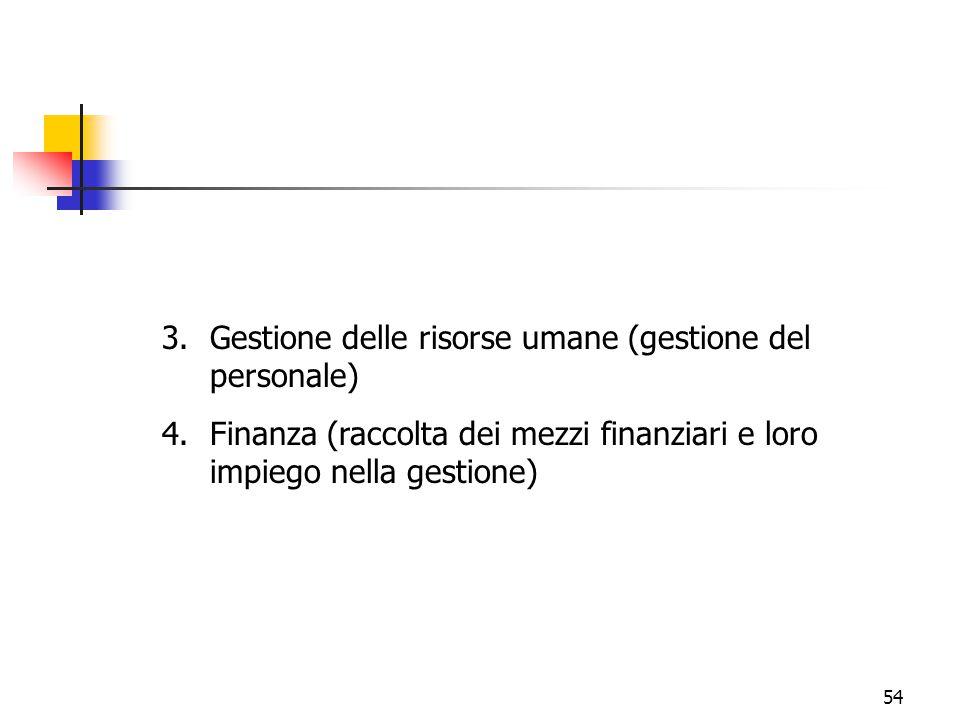 54 3.Gestione delle risorse umane (gestione del personale) 4.Finanza (raccolta dei mezzi finanziari e loro impiego nella gestione)
