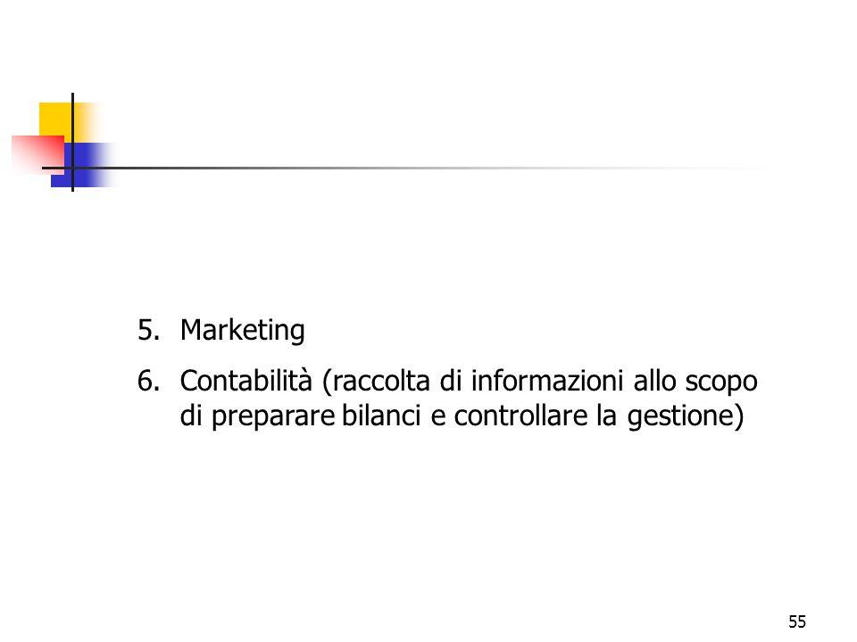 55 5.Marketing 6.Contabilità (raccolta di informazioni allo scopo di preparare bilanci e controllare la gestione)
