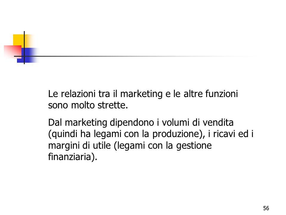 56 Le relazioni tra il marketing e le altre funzioni sono molto strette. Dal marketing dipendono i volumi di vendita (quindi ha legami con la produzio