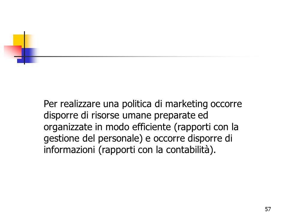 57 Per realizzare una politica di marketing occorre disporre di risorse umane preparate ed organizzate in modo efficiente (rapporti con la gestione de