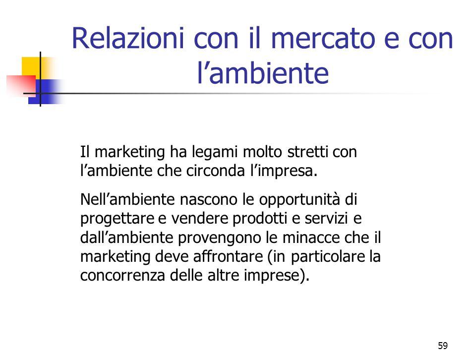 59 Relazioni con il mercato e con l'ambiente Il marketing ha legami molto stretti con l'ambiente che circonda l'impresa. Nell'ambiente nascono le oppo