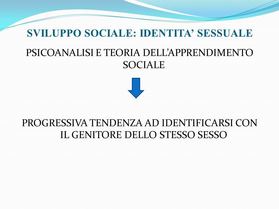 PSICOANALISI E TEORIA DELL'APPRENDIMENTO SOCIALE PROGRESSIVA TENDENZA AD IDENTIFICARSI CON IL GENITORE DELLO STESSO SESSO SVILUPPO SOCIALE: IDENTITA' SESSUALE