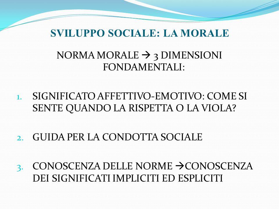 NORMA MORALE  3 DIMENSIONI FONDAMENTALI: 1.