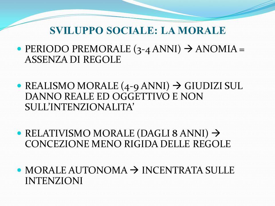PERIODO PREMORALE (3-4 ANNI)  ANOMIA = ASSENZA DI REGOLE REALISMO MORALE (4-9 ANNI)  GIUDIZI SUL DANNO REALE ED OGGETTIVO E NON SULL'INTENZIONALITA' RELATIVISMO MORALE (DAGLI 8 ANNI)  CONCEZIONE MENO RIGIDA DELLE REGOLE MORALE AUTONOMA  INCENTRATA SULLE INTENZIONI SVILUPPO SOCIALE: LA MORALE