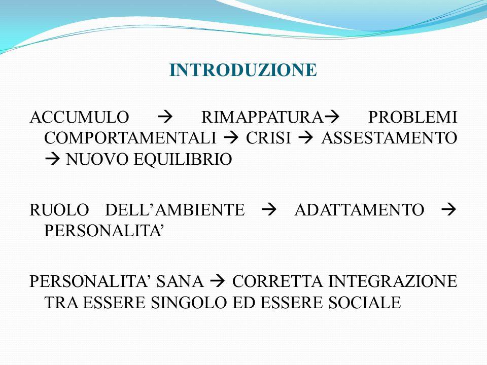 ACCUMULO  RIMAPPATURA  PROBLEMI COMPORTAMENTALI  CRISI  ASSESTAMENTO  NUOVO EQUILIBRIO RUOLO DELL'AMBIENTE  ADATTAMENTO  PERSONALITA' PERSONALITA' SANA  CORRETTA INTEGRAZIONE TRA ESSERE SINGOLO ED ESSERE SOCIALE INTRODUZIONE
