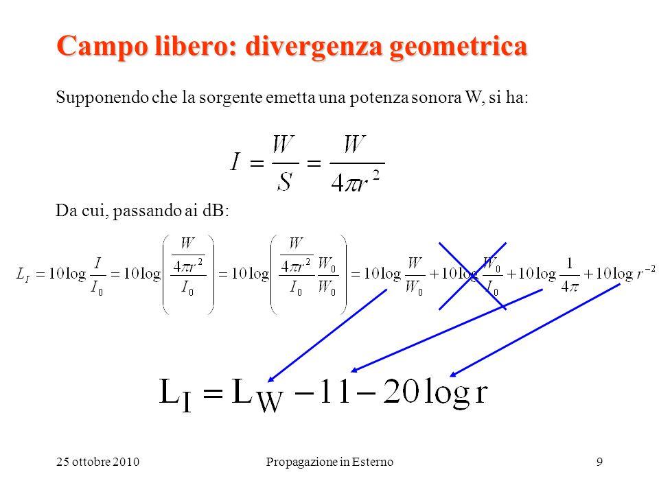 25 ottobre 2010Propagazione in Esterno9 Campo libero: divergenza geometrica Supponendo che la sorgente emetta una potenza sonora W, si ha: Da cui, passando ai dB: