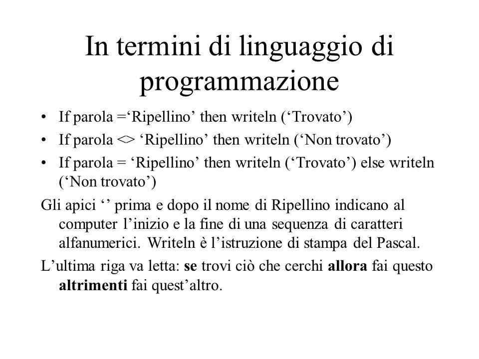 In termini di linguaggio di programmazione If parola ='Ripellino' then writeln ('Trovato') If parola <> 'Ripellino' then writeln ('Non trovato') If parola = 'Ripellino' then writeln ('Trovato') else writeln ('Non trovato') Gli apici '' prima e dopo il nome di Ripellino indicano al computer l'inizio e la fine di una sequenza di caratteri alfanumerici.